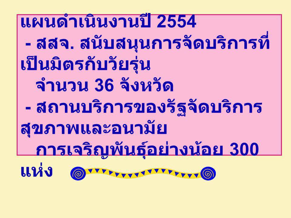 แผนดำเนินงานปี 2554 - สสจ.