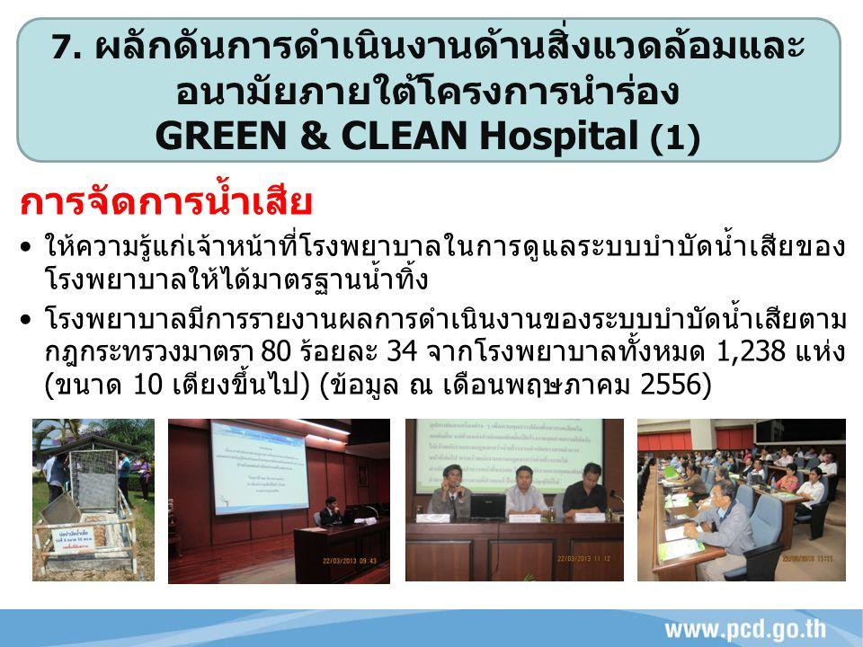 GREEN & CLEAN Hospital (1)
