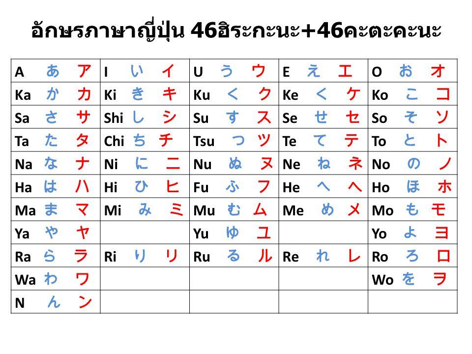 อักษรภาษาญี่ปุ่น 46ฮิระกะนะ+46คะตะคะนะ