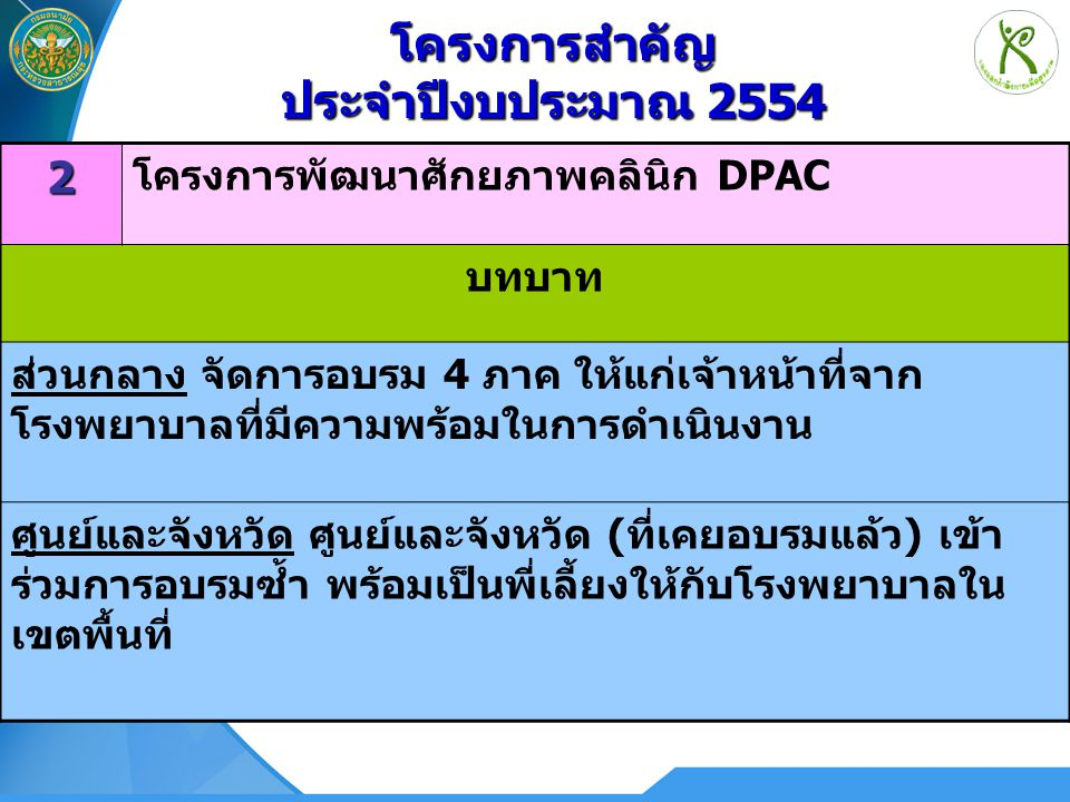 โครงการสำคัญ ประจำปีงบประมาณ 2554