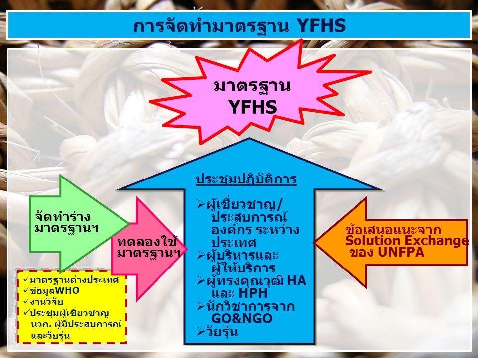 การจัดทำมาตรฐาน YFHS มาตรฐาน YFHS