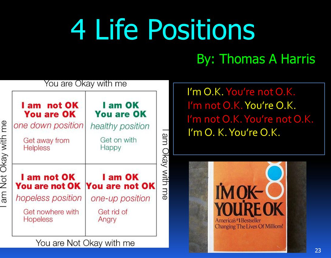 4 Life Positions By: Thomas A Harris 1. I'm O.K. You're not O.K.