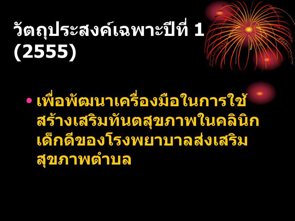 วัตถุประสงค์เฉพาะปีที่ 1 (2555)