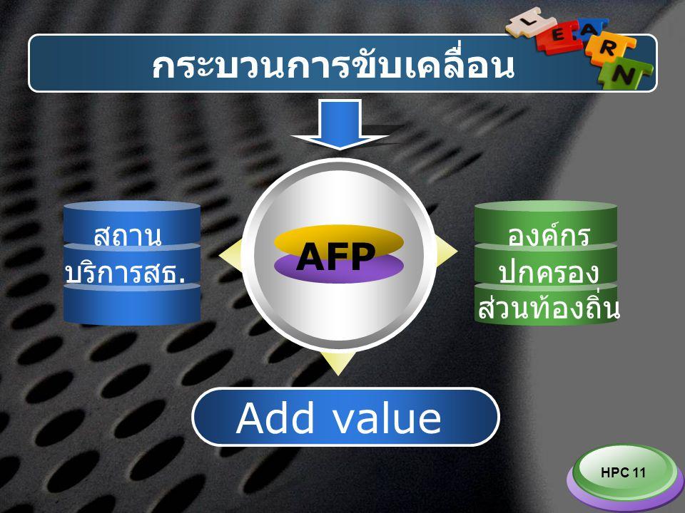 Add value กระบวนการขับเคลื่อน AFP สถาน บริการสธ. องค์กร ปกครอง
