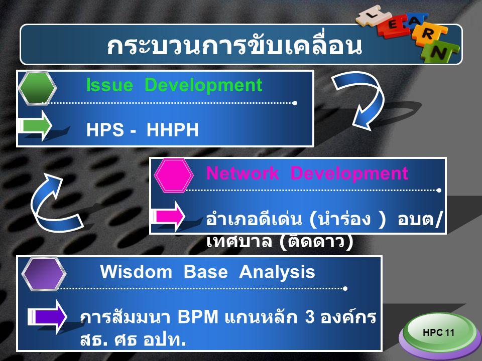 กระบวนการขับเคลื่อน Issue Development HPS - HHPH Network Development