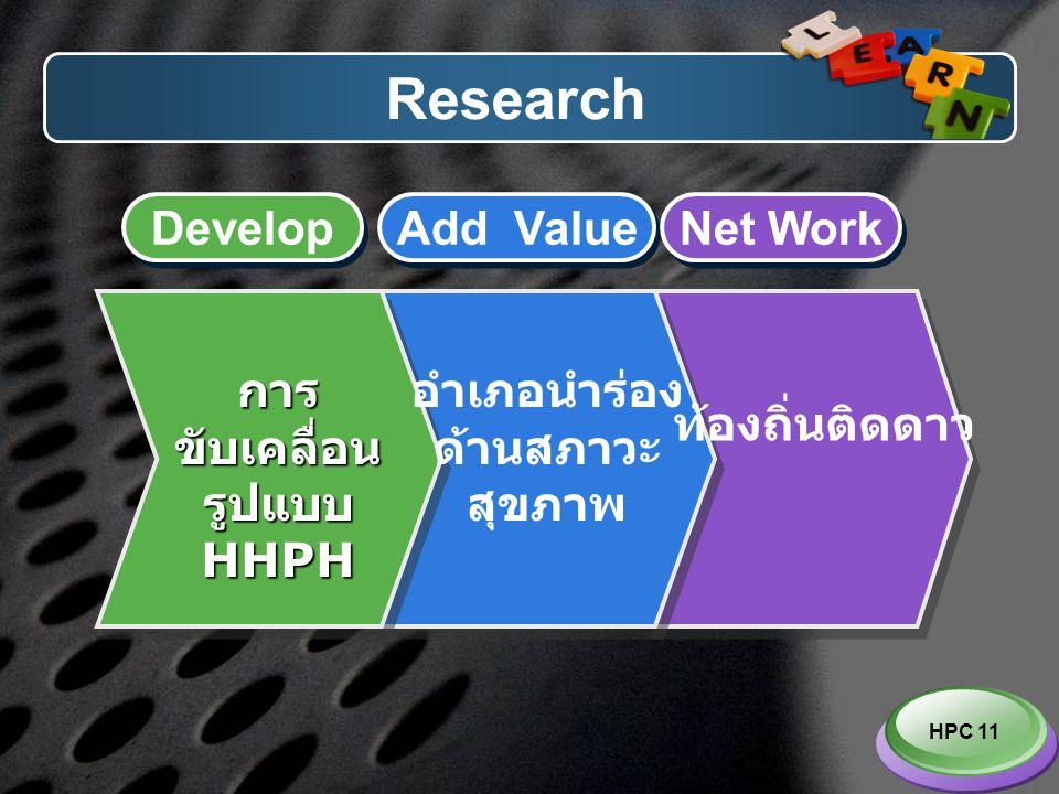 Research Develop Add Value Net Work การขับเคลื่อน รูปแบบ HHPH