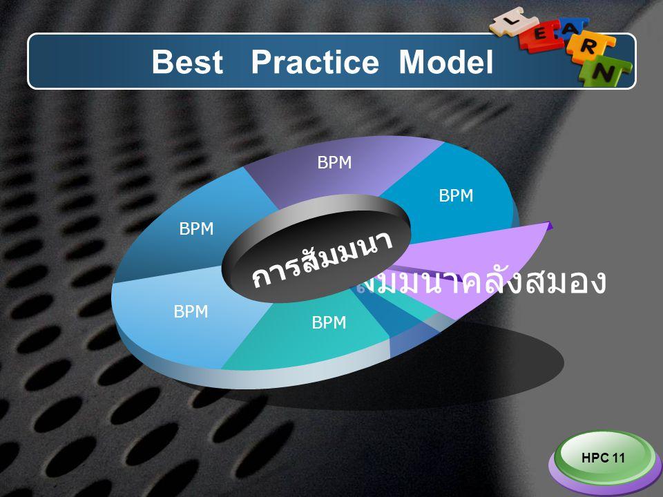 สัมมนาคลังสมอง Best Practice Model การสัมมนา HPC 11 BPM BPM BPM BPM