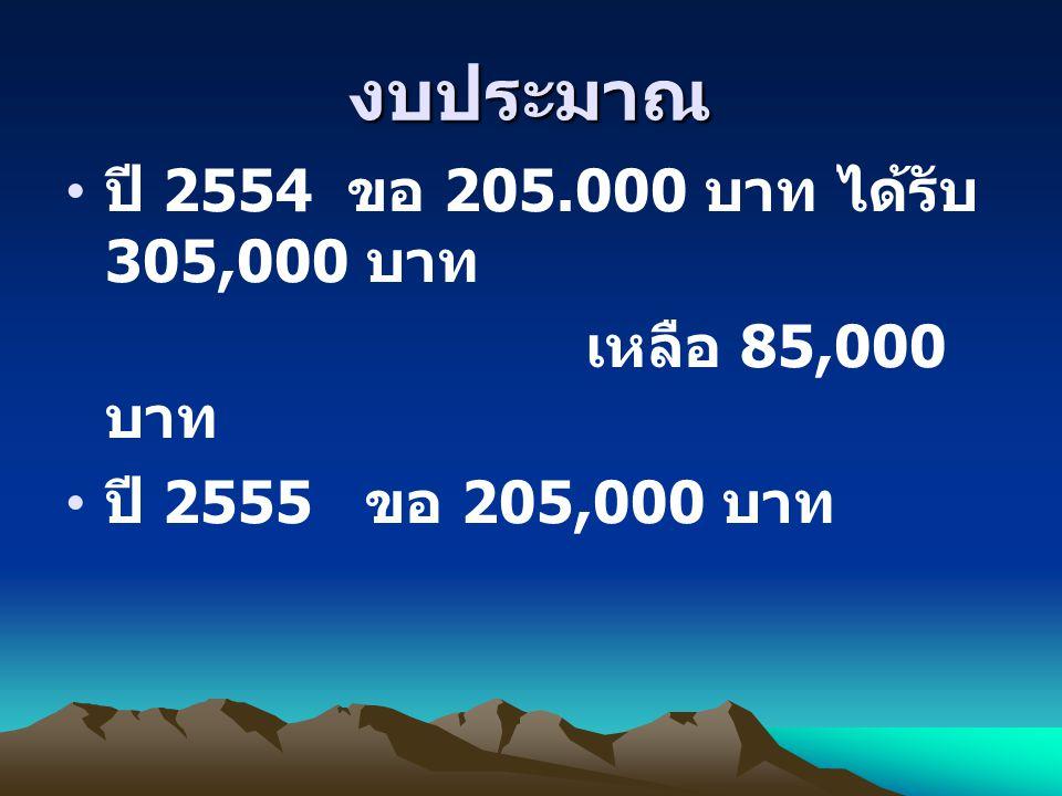 งบประมาณ ปี 2554 ขอ 205.000 บาท ได้รับ 305,000 บาท เหลือ 85,000 บาท