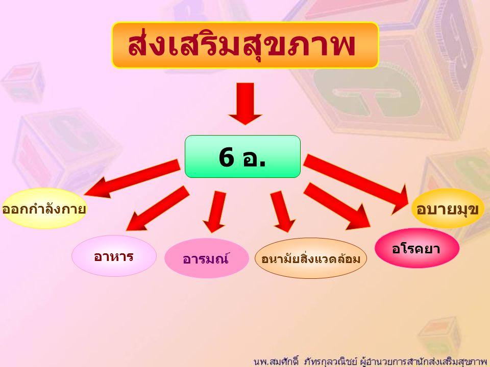 ส่งเสริมสุขภาพ 6 อ. อบายมุข ออกกำลังกาย อโรคยา อาหาร อารมณ์