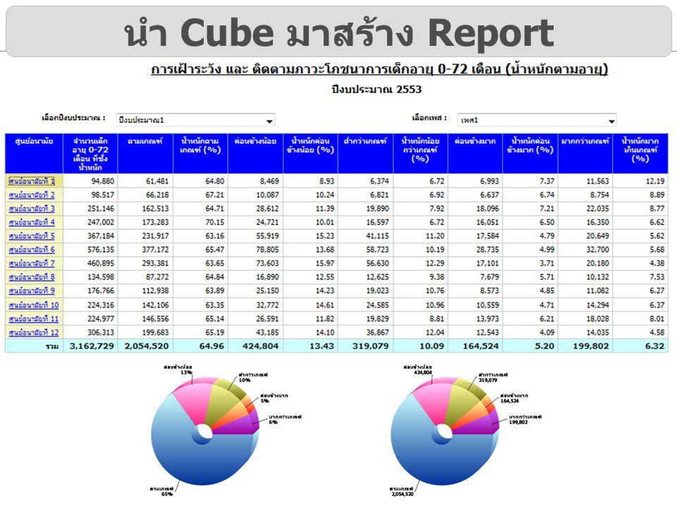 นำ Cube มาสร้าง Report