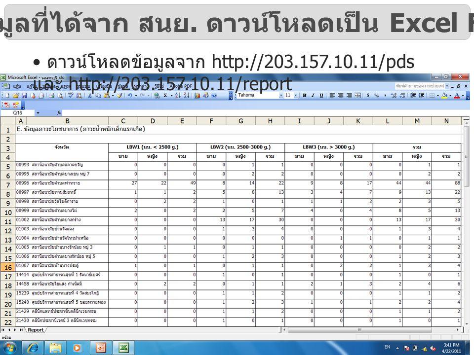 ข้อมูลที่ได้จาก สนย. ดาวน์โหลดเป็น Excel File