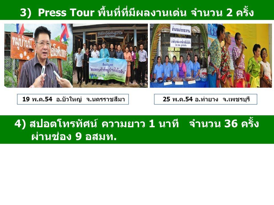 3) Press Tour พื้นที่ที่มีผลงานเด่น จำนวน 2 ครั้ง