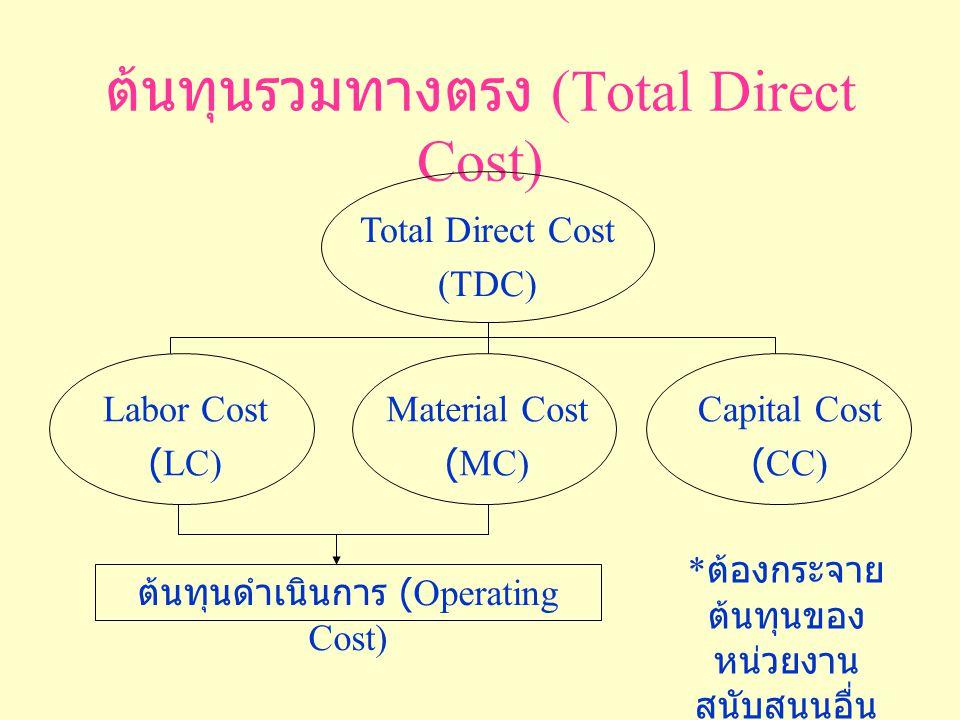 ต้นทุนรวมทางตรง (Total Direct Cost)