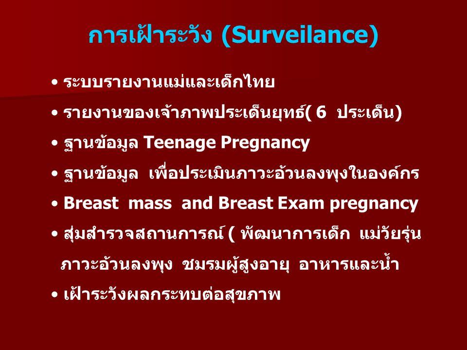 การเฝ้าระวัง (Surveilance)