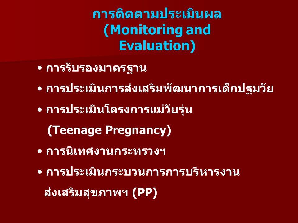 การติดตามประเมินผล (Monitoring and Evaluation)