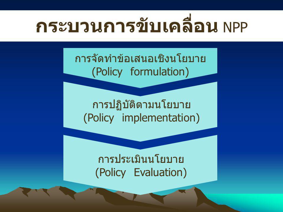 กระบวนการขับเคลื่อน NPP