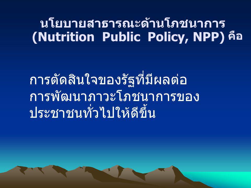 นโยบายสาธารณะด้านโภชนาการ