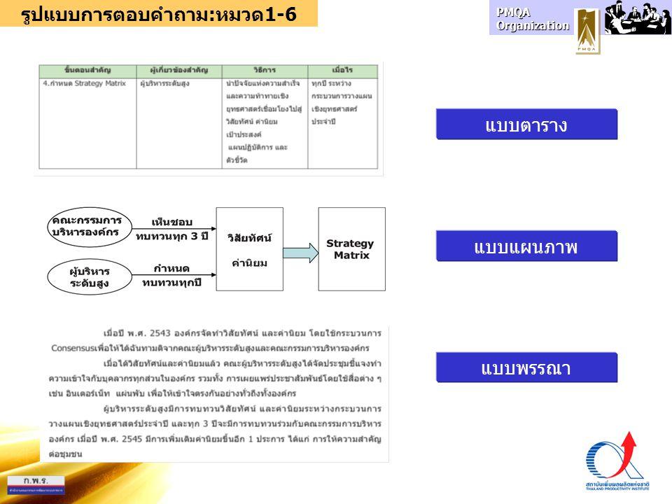 รูปแบบการตอบคำถาม:หมวด1-6