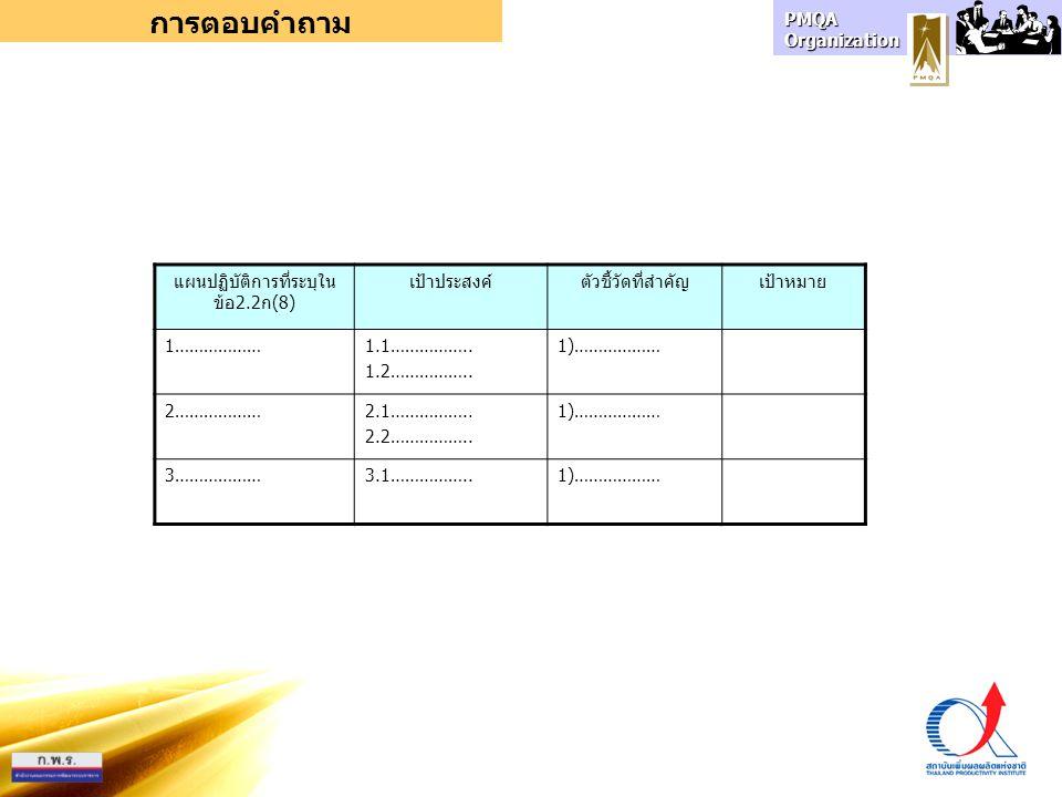 แผนปฏิบัติการที่ระบุในข้อ2.2ก(8)