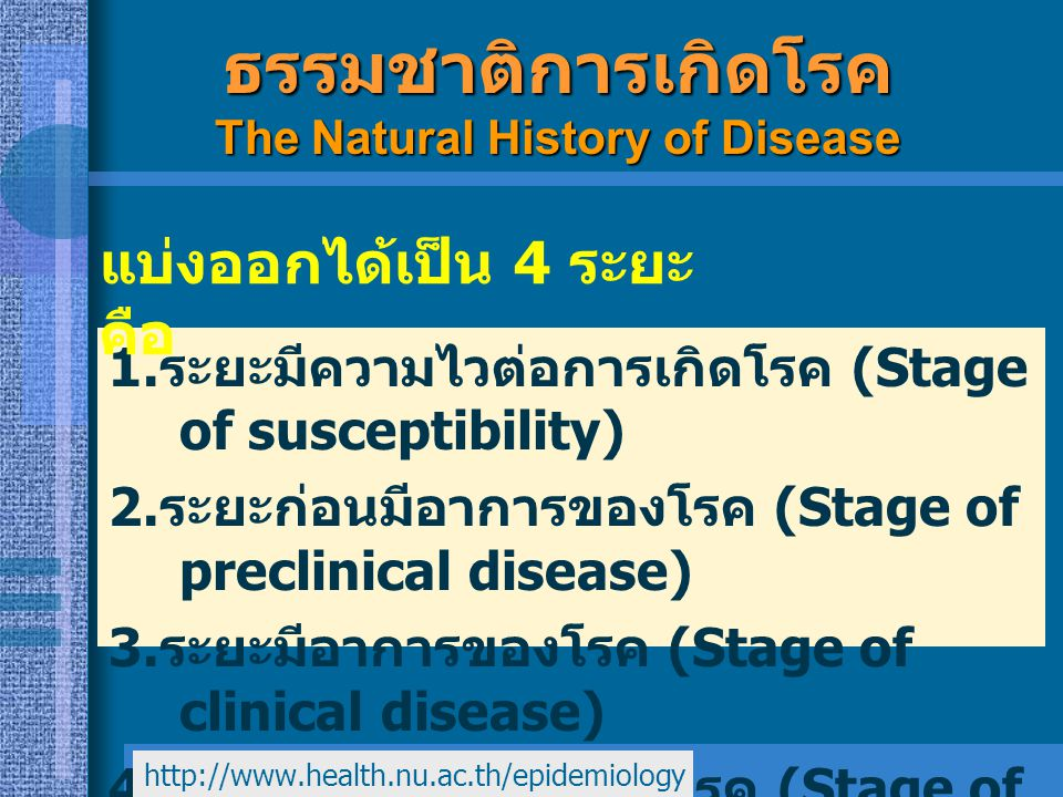 The Natural History of Disease