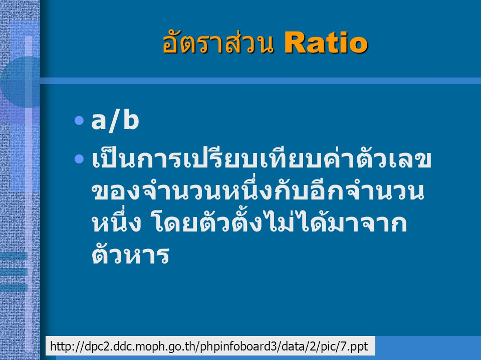 อัตราส่วน Ratio a/b. เป็นการเปรียบเทียบค่าตัวเลขของจำนวนหนึ่งกับอีกจำนวนหนึ่ง โดยตัวตั้งไม่ได้มาจากตัวหาร.
