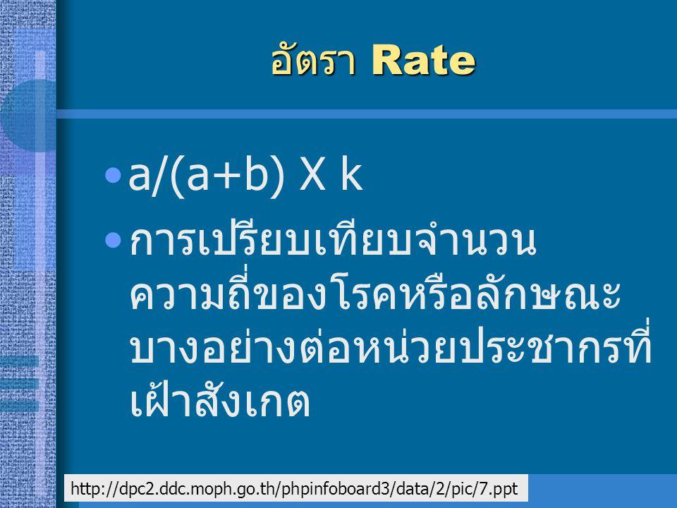 อัตรา Rate a/(a+b) X k. การเปรียบเทียบจำนวนความถี่ของโรคหรือลักษณะบางอย่างต่อหน่วยประชากรที่เฝ้าสังเกต.
