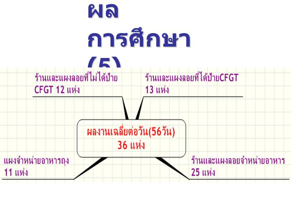 ผลการศึกษา(5)
