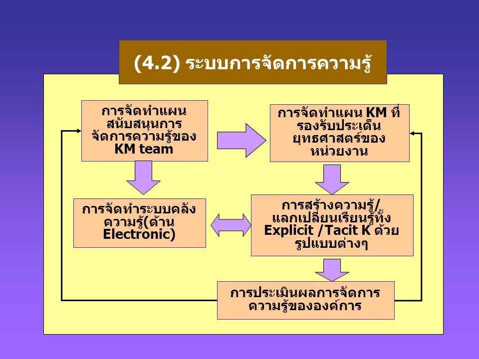 (4.2) ระบบการจัดการความรู้