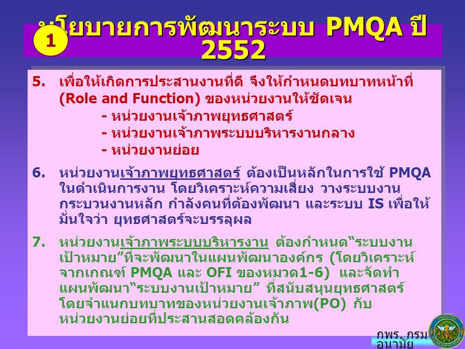 นโยบายการพัฒนาระบบ PMQA ปี 2552