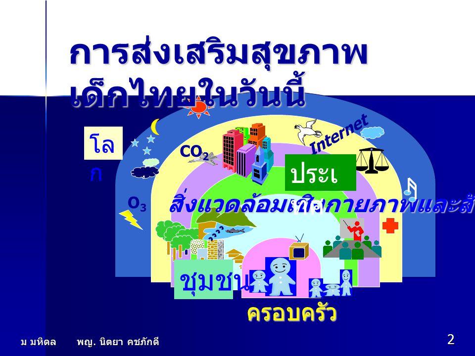 การส่งเสริมสุขภาพเด็กไทยในวันนี้