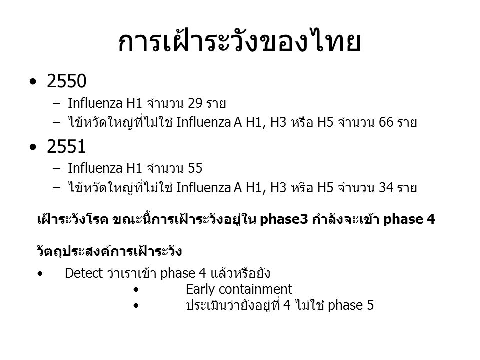 การเฝ้าระวังของไทย 2550 2551 Influenza H1 จำนวน 29 ราย
