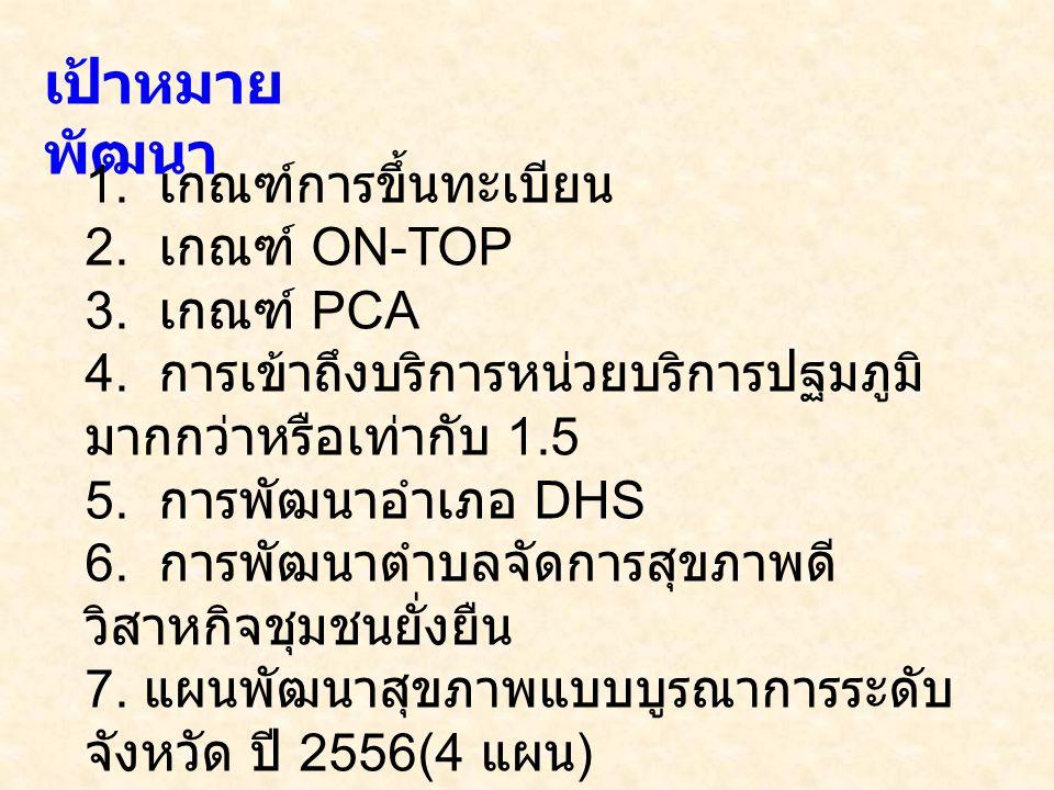 เป้าหมายพัฒนา 1. เกณฑ์การขึ้นทะเบียน 2. เกณฑ์ ON-TOP 3. เกณฑ์ PCA