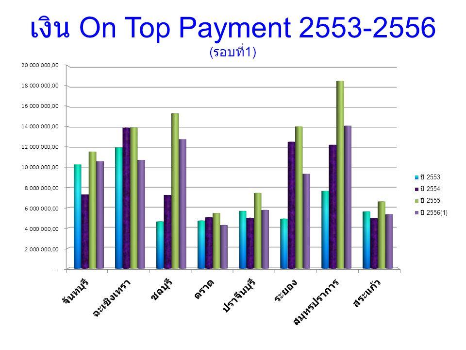 เงิน On Top Payment 2553-2556 (รอบที่1)