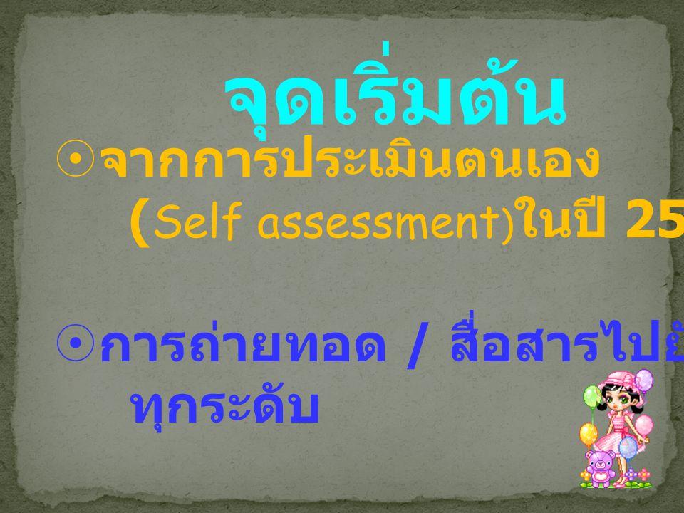 จุดเริ่มต้น จากการประเมินตนเอง (Self assessment)ในปี 2548
