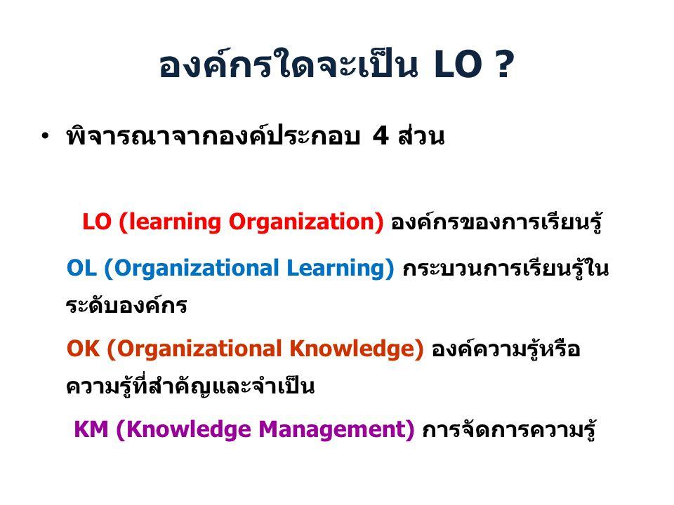 องค์กรใดจะเป็น LO LO (learning Organization) องค์กรของการเรียนรู้