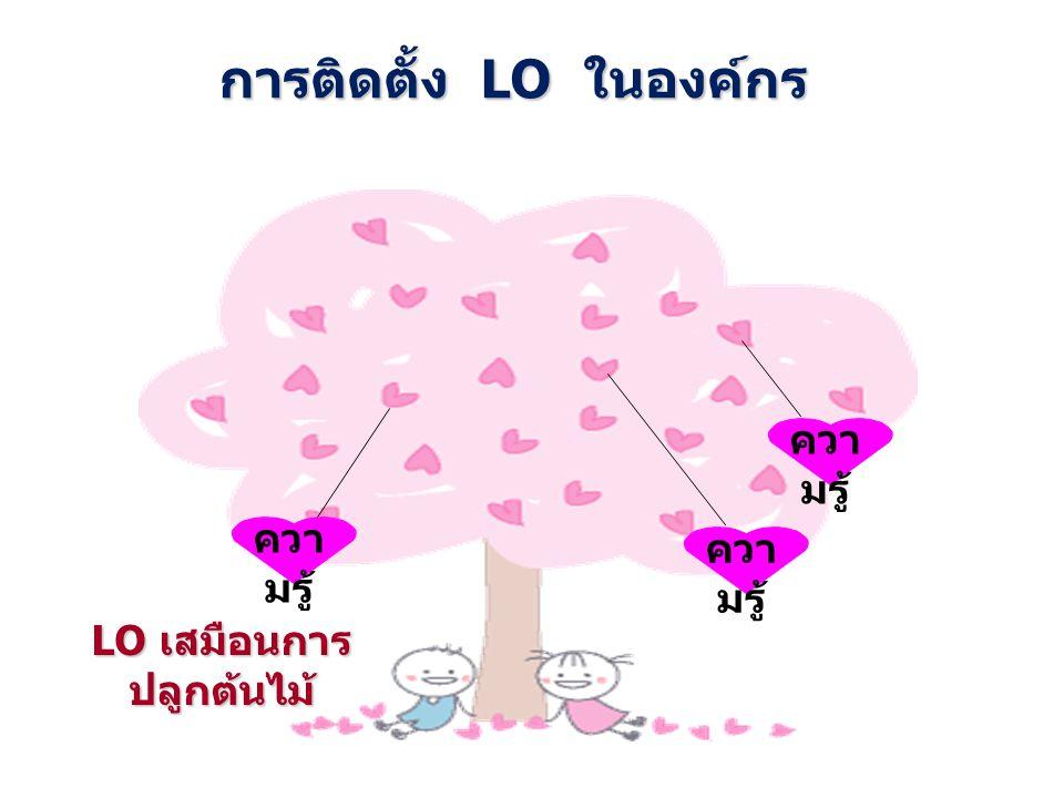 การติดตั้ง LO ในองค์กร