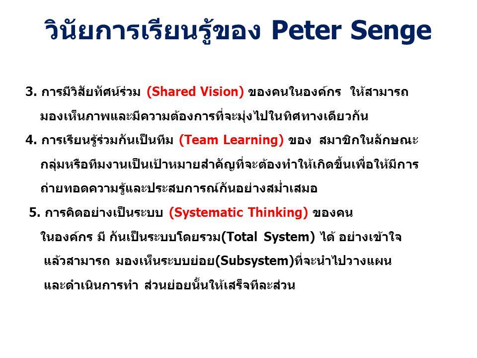 วินัยการเรียนรู้ของ Peter Senge