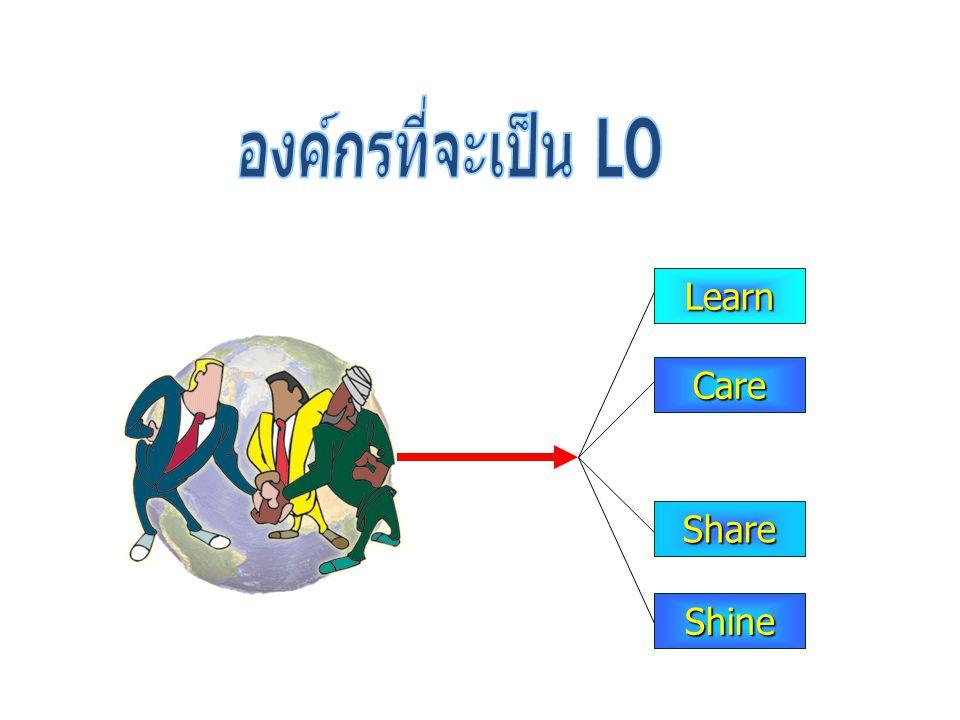 องค์กรที่จะเป็น LO Learn Care Share Shine