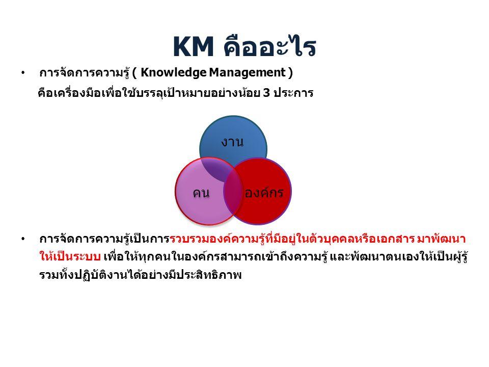 KM คืออะไร การจัดการความรู้ ( Knowledge Management )