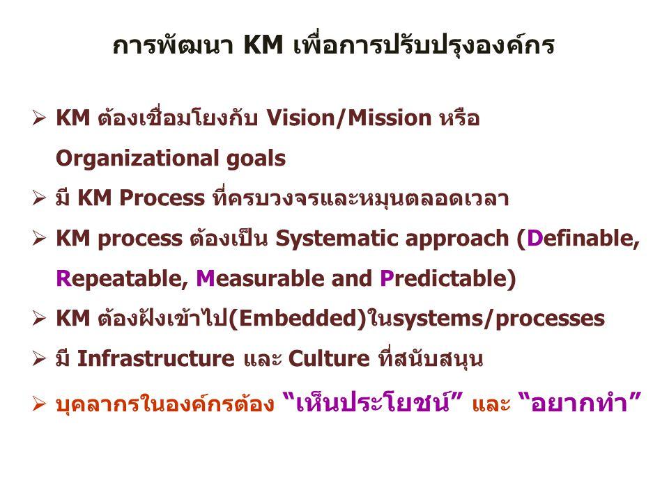 การพัฒนา KM เพื่อการปรับปรุงองค์กร