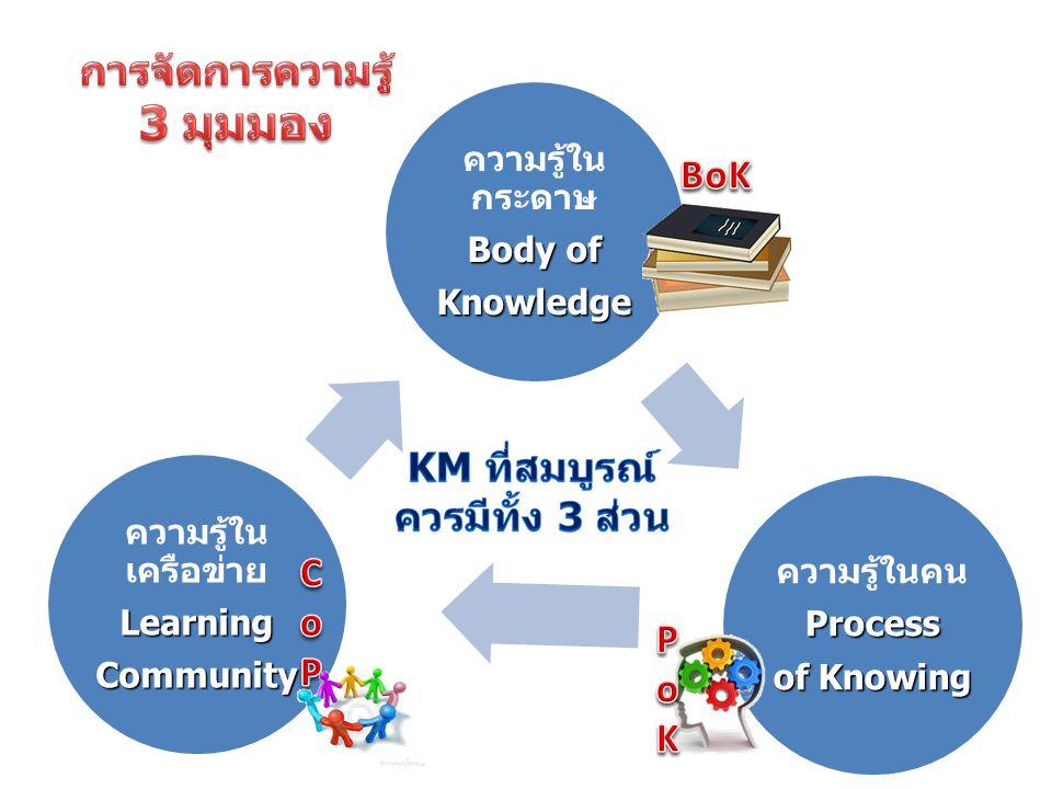 การจัดการความรู้ 3 มุมมอง