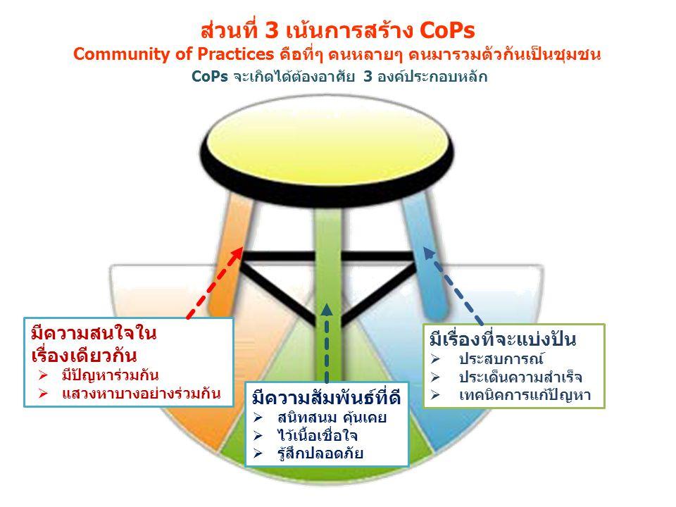 ส่วนที่ 3 เน้นการสร้าง CoPs