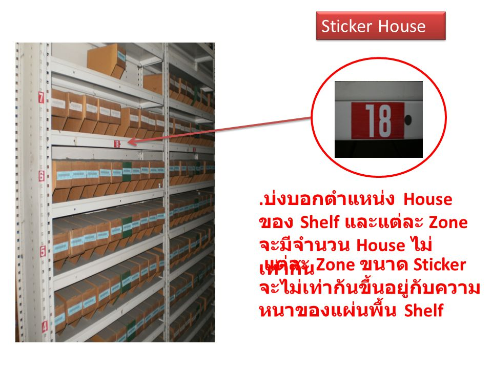 Sticker House .บ่งบอกตำแหน่ง House ของ Shelf และแต่ละ Zone จะมีจำนวน House ไม่เท่ากัน.