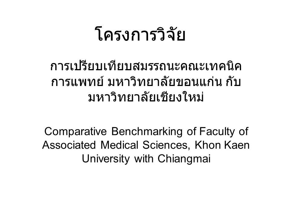 โครงการวิจัย การเปรียบเทียบสมรรถนะคณะเทคนิคการแพทย์ มหาวิทยาลัยขอนแก่น กับมหาวิทยาลัยเชียงใหม่