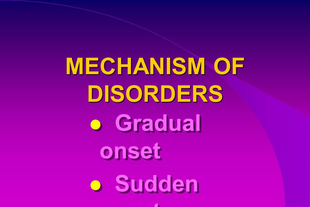 MECHANISM OF DISORDERS