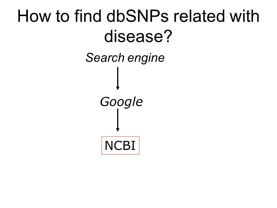 How to find dbSNPs related with disease