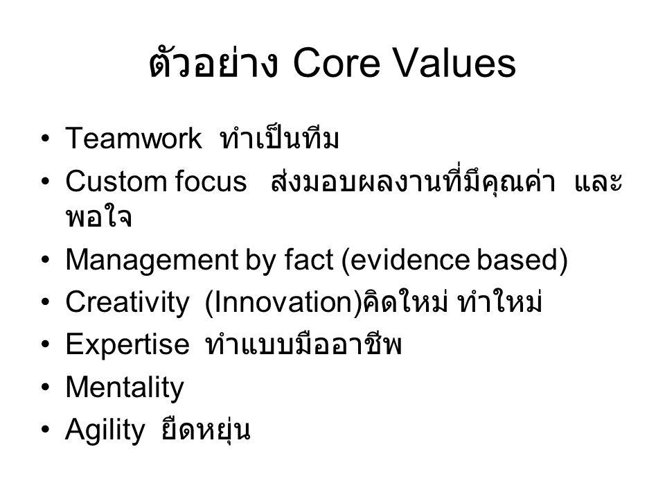 ตัวอย่าง Core Values Teamwork ทำเป็นทีม