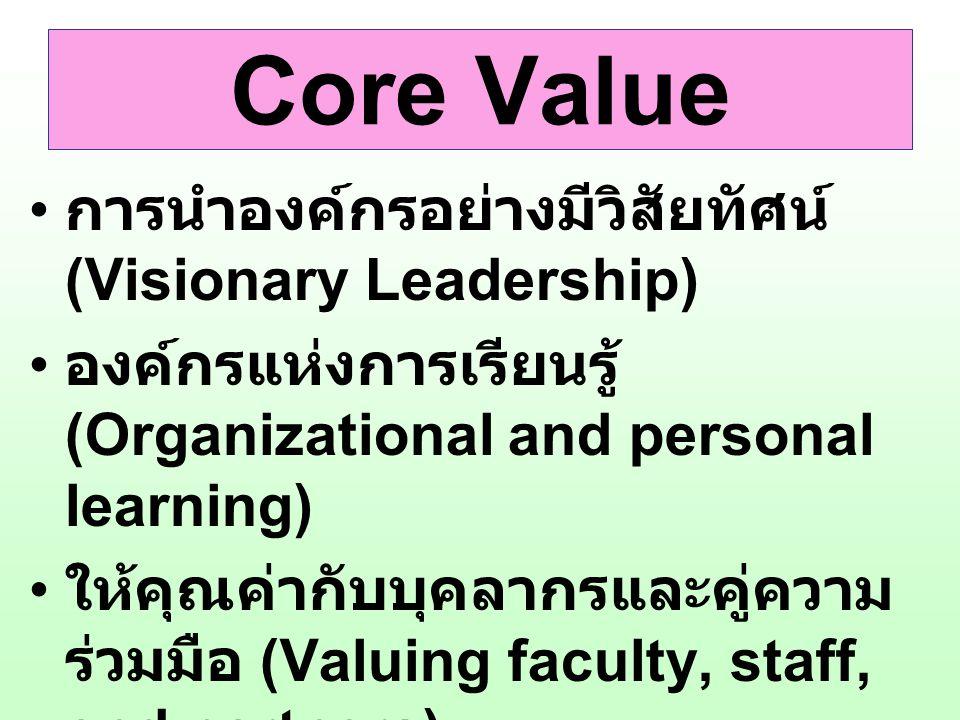 Core Value การนำองค์กรอย่างมีวิสัยทัศน์ (Visionary Leadership)