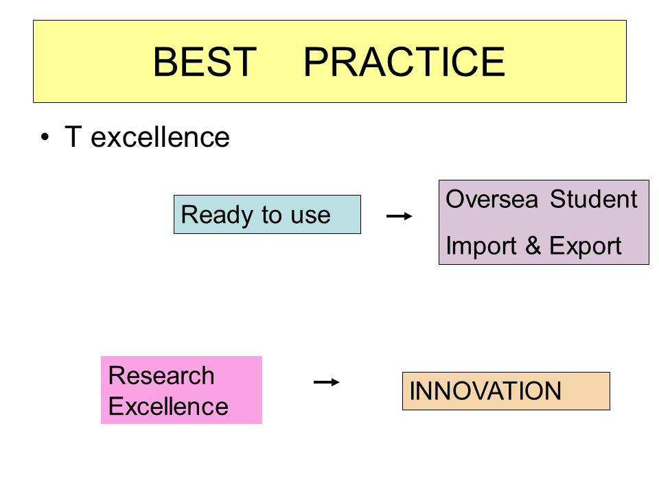 BEST PRACTICE T excellence Oversea Student Ready to use