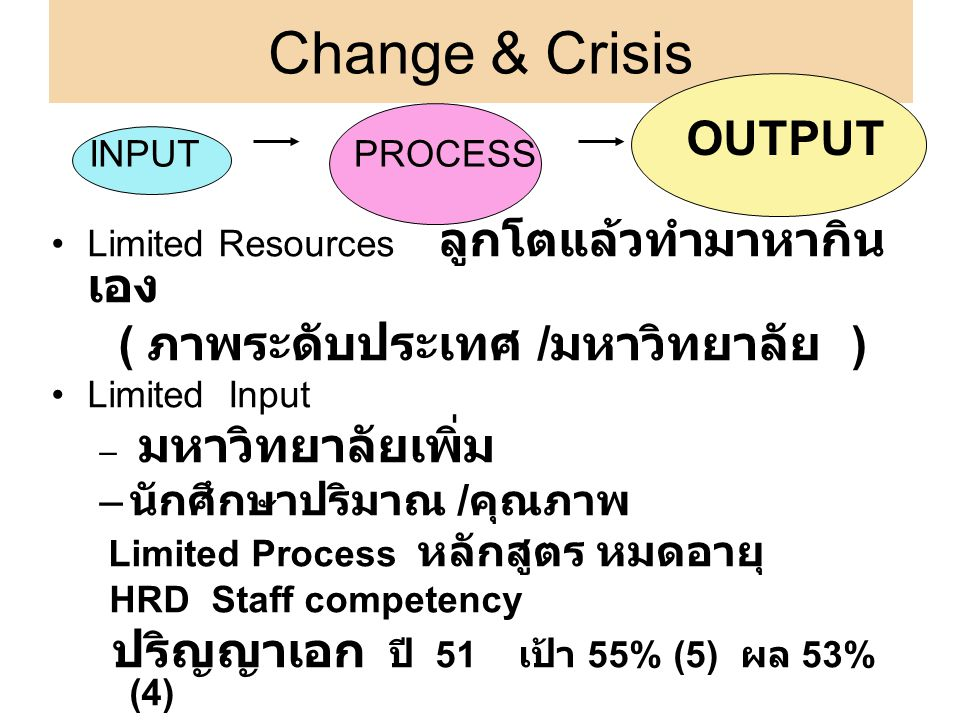 Change & Crisis OUTPUT ( ภาพระดับประเทศ /มหาวิทยาลัย )